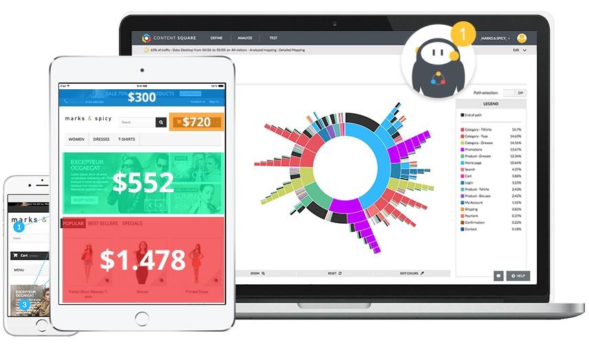 ContentSquare UX Analyrics platform