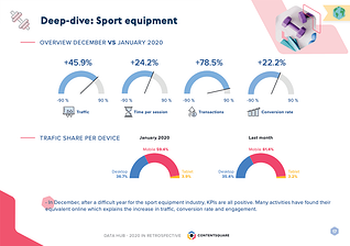 sport-equipment-contentsquare-data-hub-q1-2021